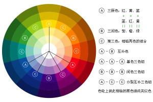 颜色色轮表