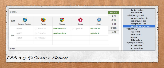 Fw: CSS 3.0 参考手册 (中文版) 来自:腾讯web团队